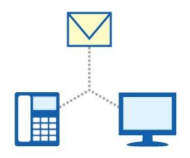 メール 電話機 パソコン